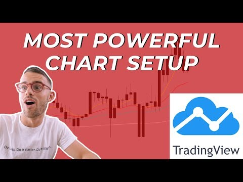 Tradingview tutorial | setting up your charts for success | austin silver