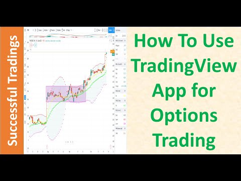 How to use tradingview to improve your options trading || options trading for beginners